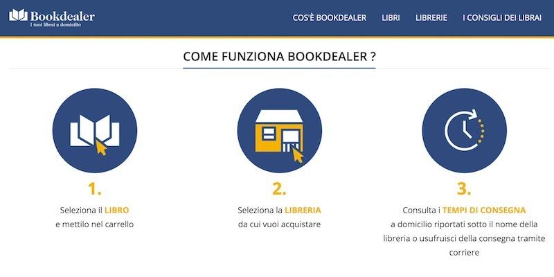 Bookdealer arriva anche in Sicilia: ecco le librerie indipendenti siciliane presenti in piattaforma